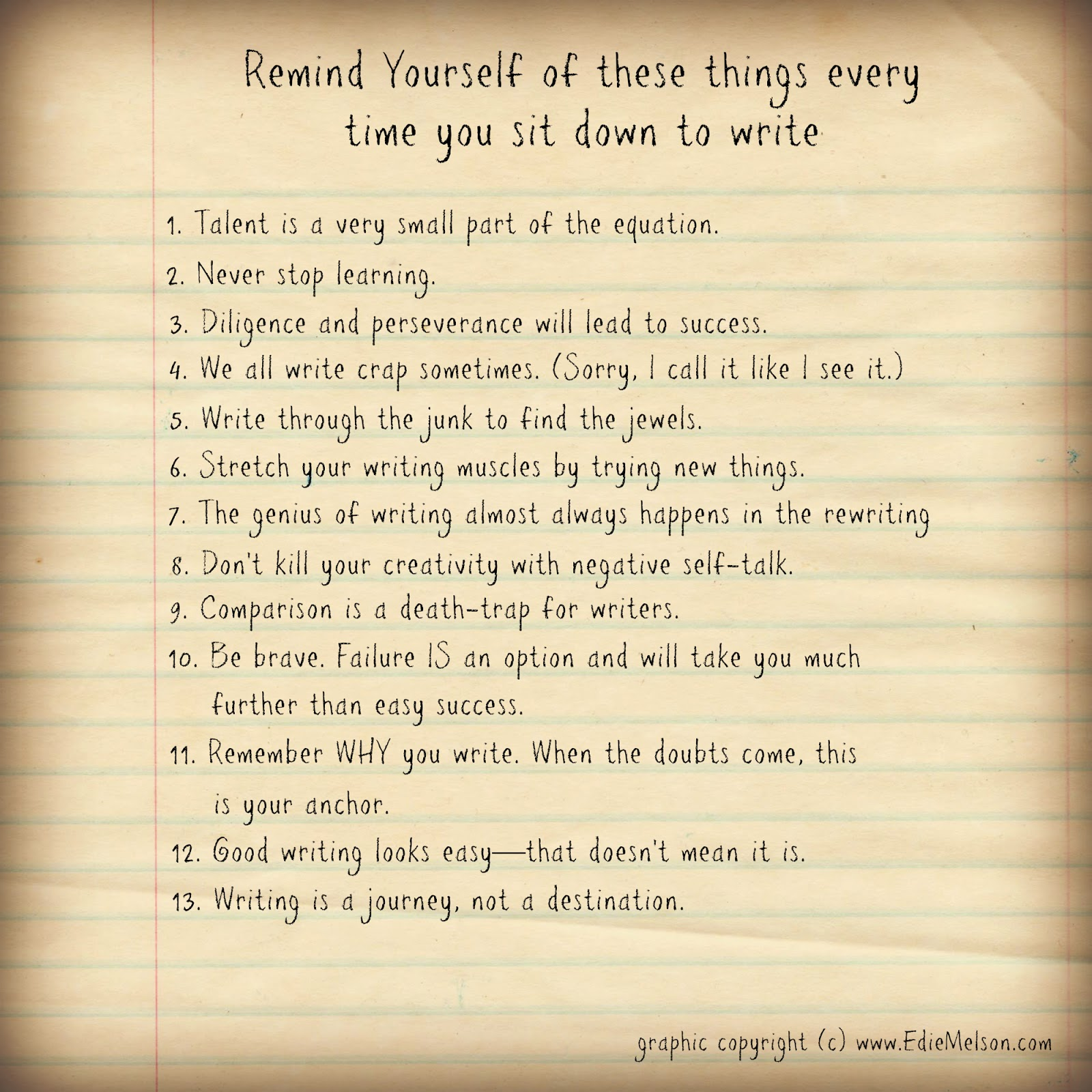 17 Reasons to Write Something NOW